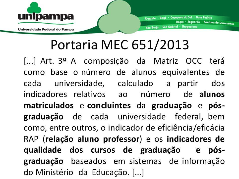Portaria MEC 651/2013 [...] § 3º A base de dados a ser utilizada na composição da Matriz OCC deverá ser, preferencialmente, a do ano anterior ao da elaboração da Proposta de Lei Orçamentária Anual; [...] [...] Art.
