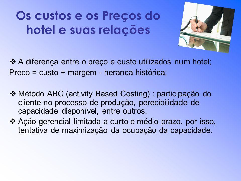 Os custos e os Preços do hotel e suas relações A diferença entre o preço e custo utilizados num hotel; Preco = custo + margem - heranca histórica; Mét