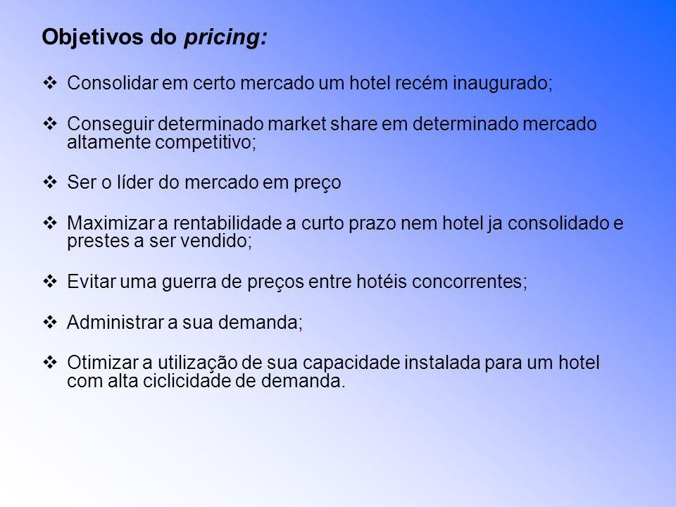 Objetivos do pricing: Consolidar em certo mercado um hotel recém inaugurado; Conseguir determinado market share em determinado mercado altamente compe