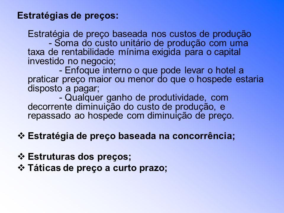 Estratégias de preços: Estratégia de preço baseada nos custos de produção - Soma do custo unitário de produção com uma taxa de rentabilidade mínima ex