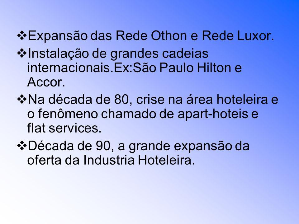 Expansão das Rede Othon e Rede Luxor. Instalação de grandes cadeias internacionais.Ex:São Paulo Hilton e Accor. Na década de 80, crise na área hotelei
