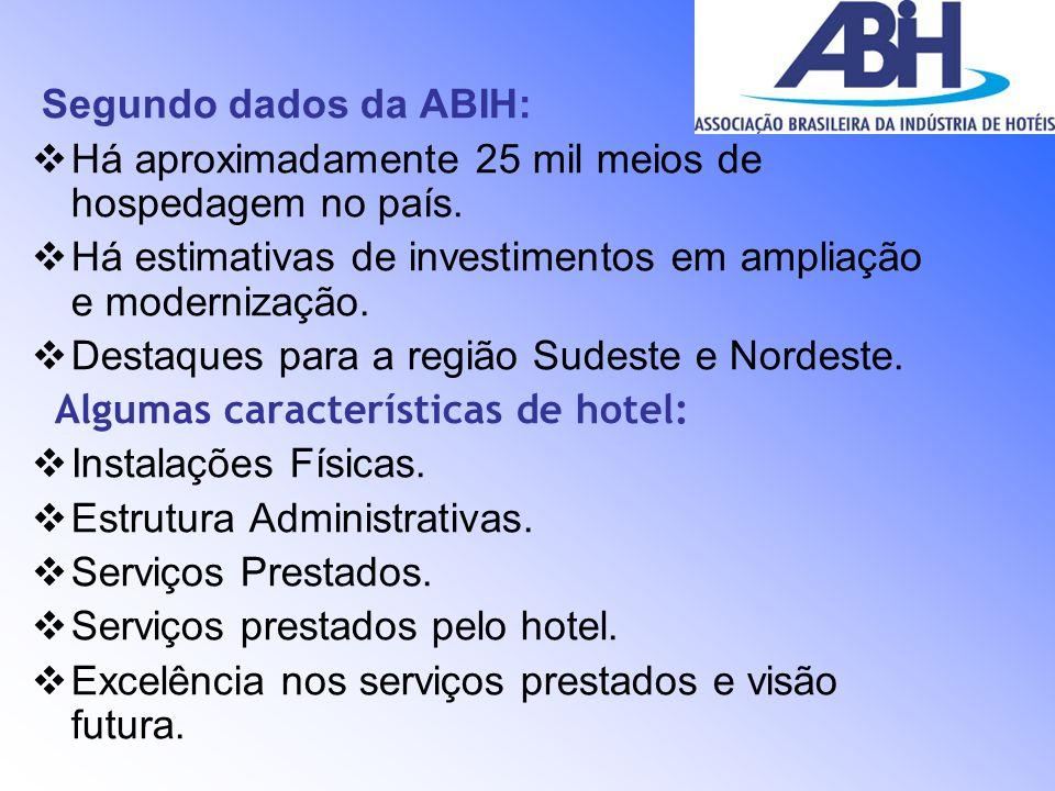 Segundo dados da ABIH: Há aproximadamente 25 mil meios de hospedagem no país. Há estimativas de investimentos em ampliação e modernização. Destaques p