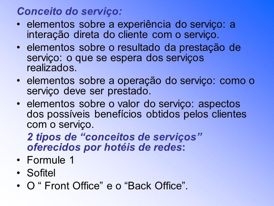 Conceito do serviço: elementos sobre a experiência do serviço: a interação direta do cliente com o serviço. elementos sobre o resultado da prestação d
