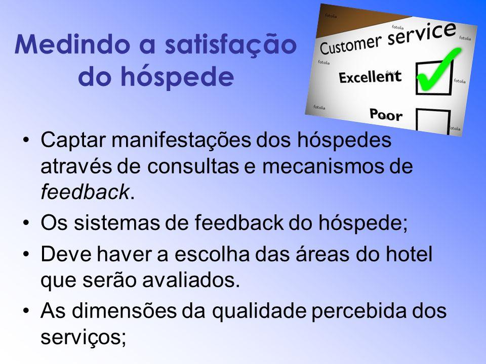 Medindo a satisfação do hóspede Captar manifestações dos hóspedes através de consultas e mecanismos de feedback. Os sistemas de feedback do hóspede; D