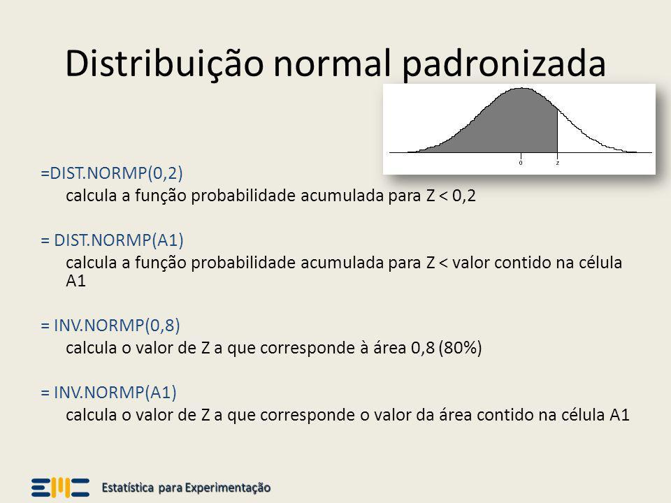 Estatística para Experimentação Distribuição normal padronizada =DIST.NORMP(0,2) calcula a função probabilidade acumulada para Z < 0,2 = DIST.NORMP(A1