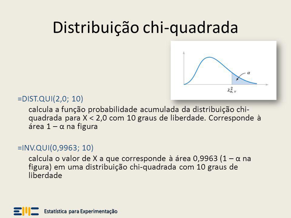 Estatística para Experimentação Distribuição chi-quadrada =DIST.QUI(2,0; 10) calcula a função probabilidade acumulada da distribuição chi- quadrada pa