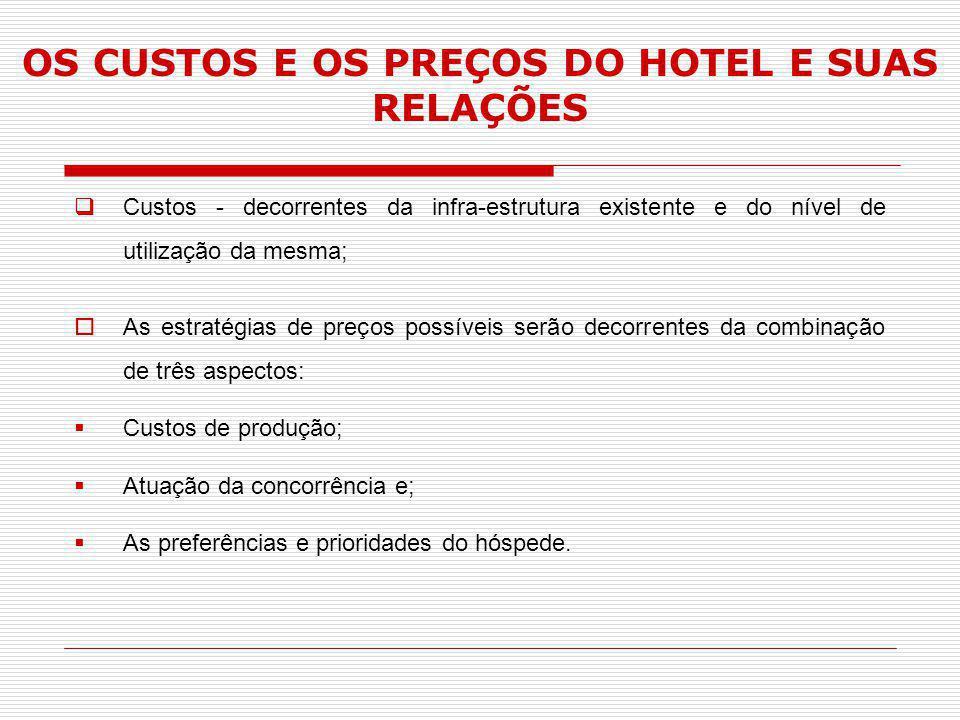 GESTÃO AMBIENTAL NOS HOTÉIS No Brasil esse processo ocorre a partir de 2002, quando foi assinado com convênio entre a EMBRATUR e a ABIH, criando-se o novo sistema de classificação hoteleira - O conceito e responsabilidade e gestão ambiental; O que antes era entendido como uma preocupação social de cada hotel passou a ser importante variável competitiva entre concorrentes no mesmo mercado;