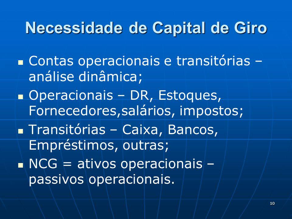 10 Necessidade de Capital de Giro Contas operacionais e transitórias – análise dinâmica; Operacionais – DR, Estoques, Fornecedores,salários, impostos;