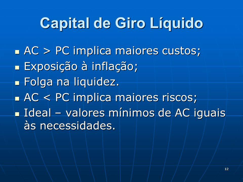 12 Capital de Giro Líquido AC > PC implica maiores custos; AC > PC implica maiores custos; Exposição à inflação; Exposição à inflação; Folga na liquidez.