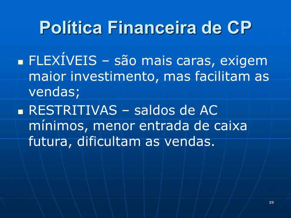 19 Política Financeira de CP FLEXÍVEIS – são mais caras, exigem maior investimento, mas facilitam as vendas; RESTRITIVAS – saldos de AC mínimos, menor entrada de caixa futura, dificultam as vendas.