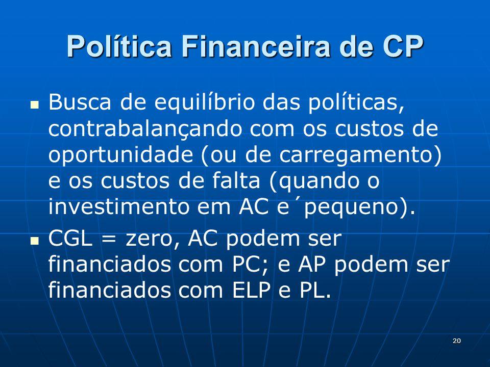 20 Política Financeira de CP Busca de equilíbrio das políticas, contrabalançando com os custos de oportunidade (ou de carregamento) e os custos de falta (quando o investimento em AC e´pequeno).