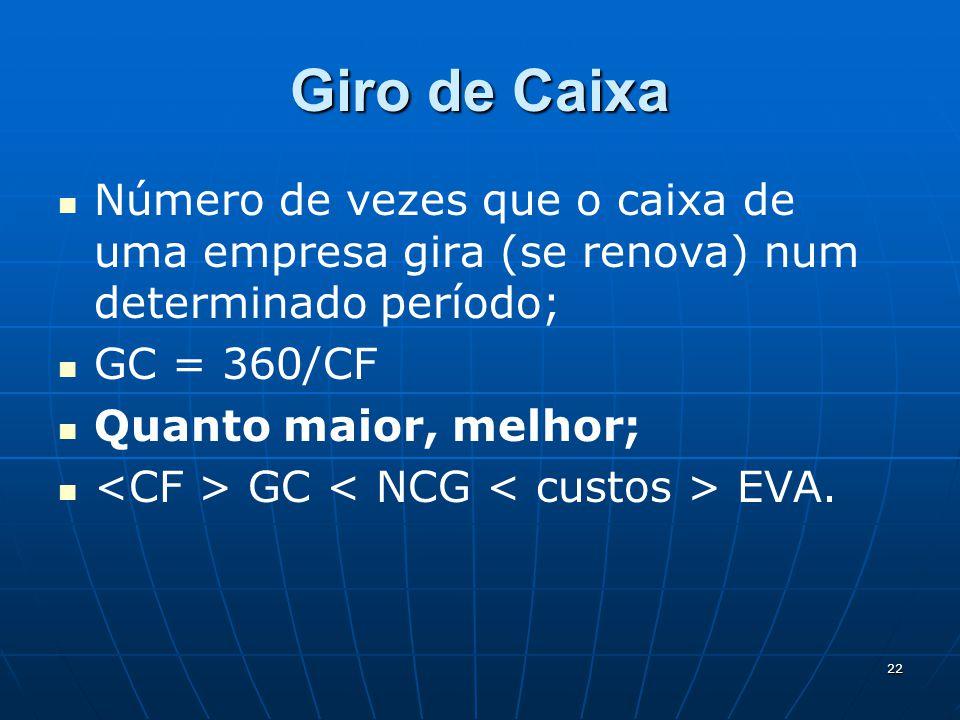 22 Giro de Caixa Número de vezes que o caixa de uma empresa gira (se renova) num determinado período; GC = 360/CF Quanto maior, melhor; GC EVA.