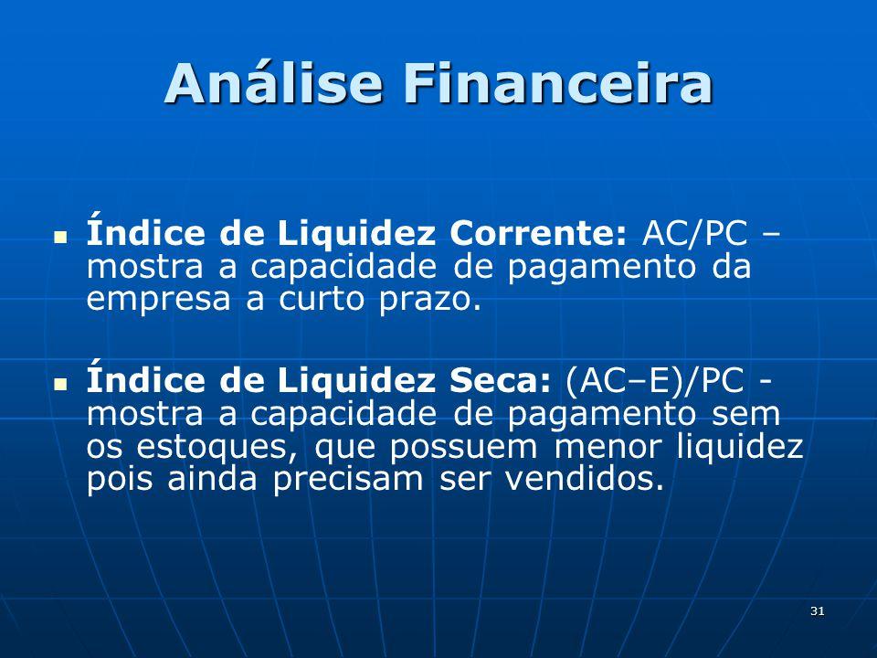 31 Análise Financeira Índice de Liquidez Corrente: AC/PC – mostra a capacidade de pagamento da empresa a curto prazo. Índice de Liquidez Seca: (AC–E)/