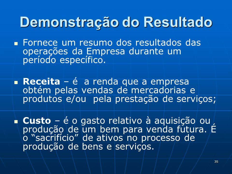 35 Demonstração do Resultado Fornece um resumo dos resultados das operações da Empresa durante um período específico.