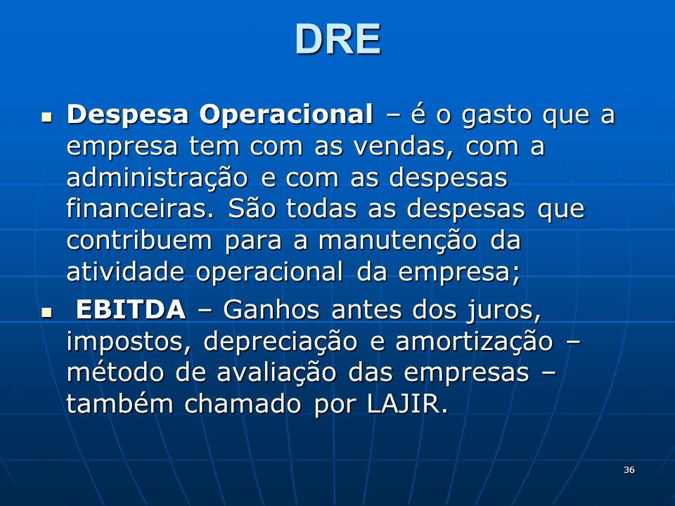 36 DRE Despesa Operacional – é o gasto que a empresa tem com as vendas, com a administração e com as despesas financeiras.