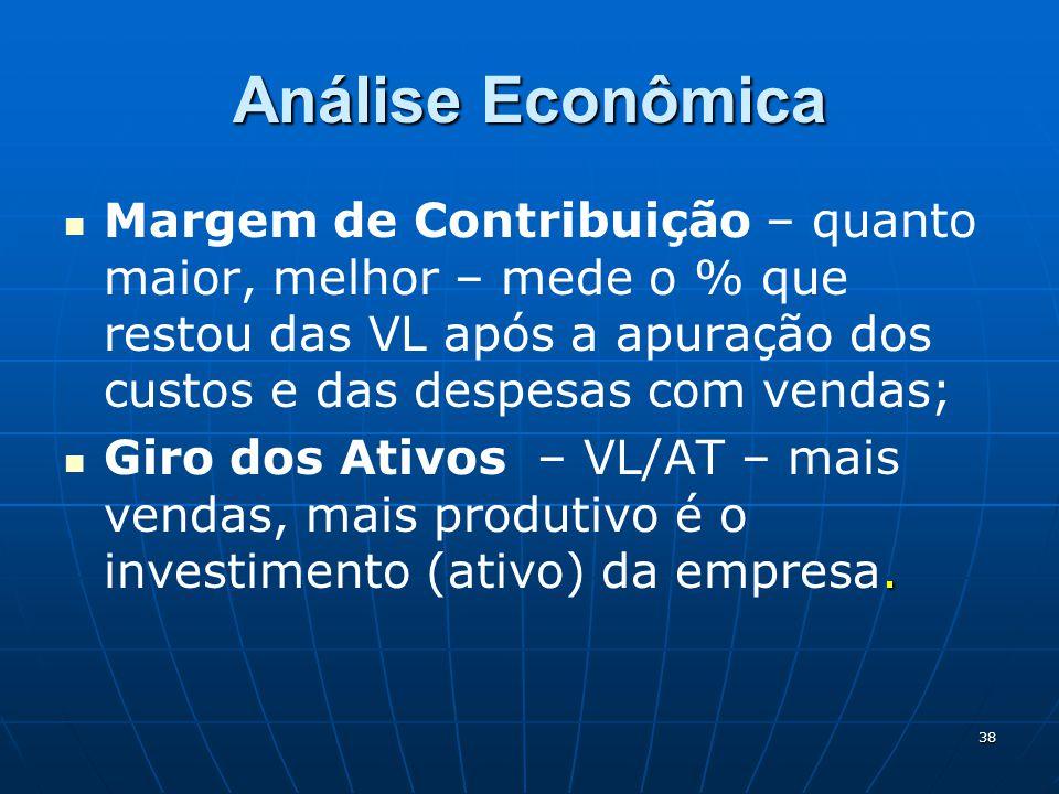 38 Análise Econômica Margem de Contribuição – quanto maior, melhor – mede o % que restou das VL após a apuração dos custos e das despesas com vendas;.