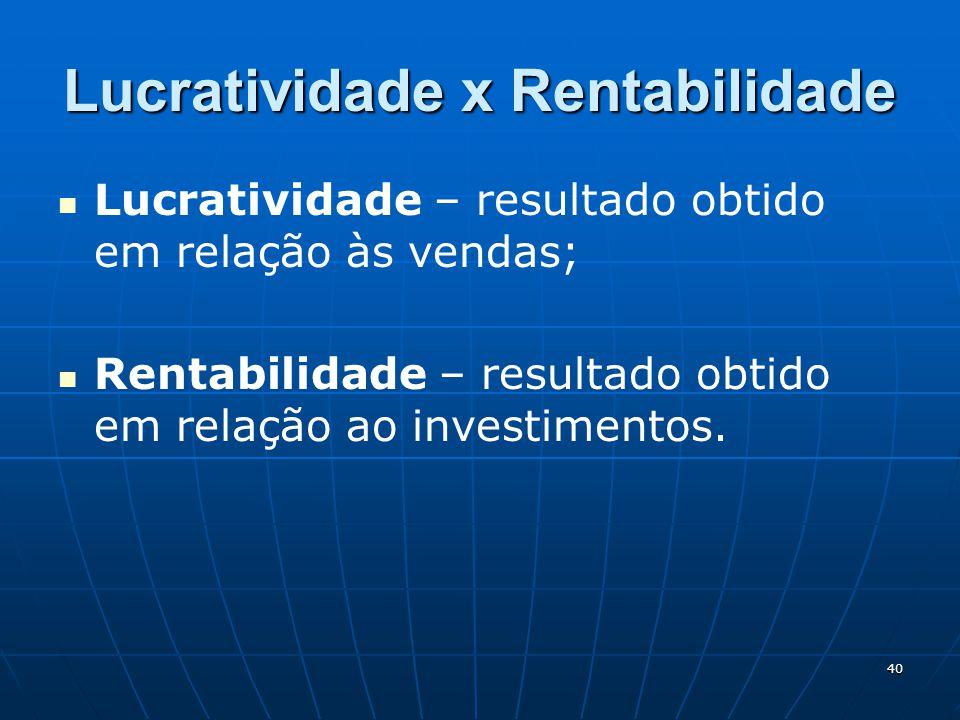 40 Lucratividade x Rentabilidade Lucratividade – resultado obtido em relação às vendas; Rentabilidade – resultado obtido em relação ao investimentos.
