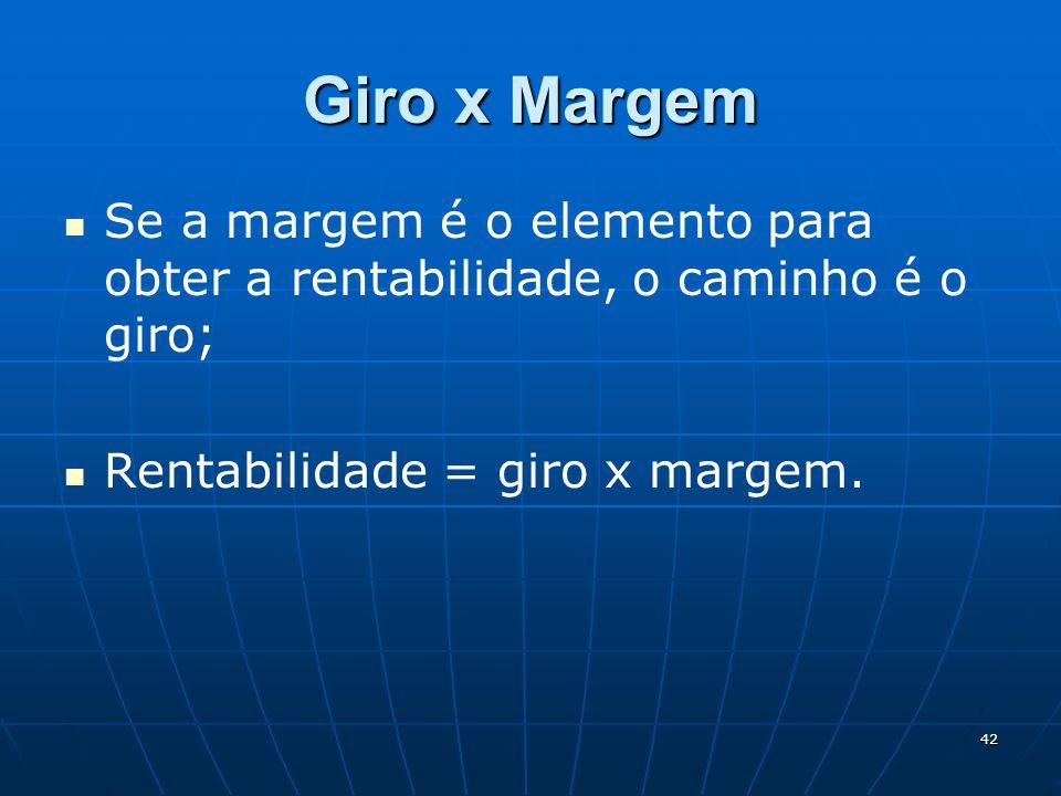 42 Giro x Margem Se a margem é o elemento para obter a rentabilidade, o caminho é o giro; Rentabilidade = giro x margem.