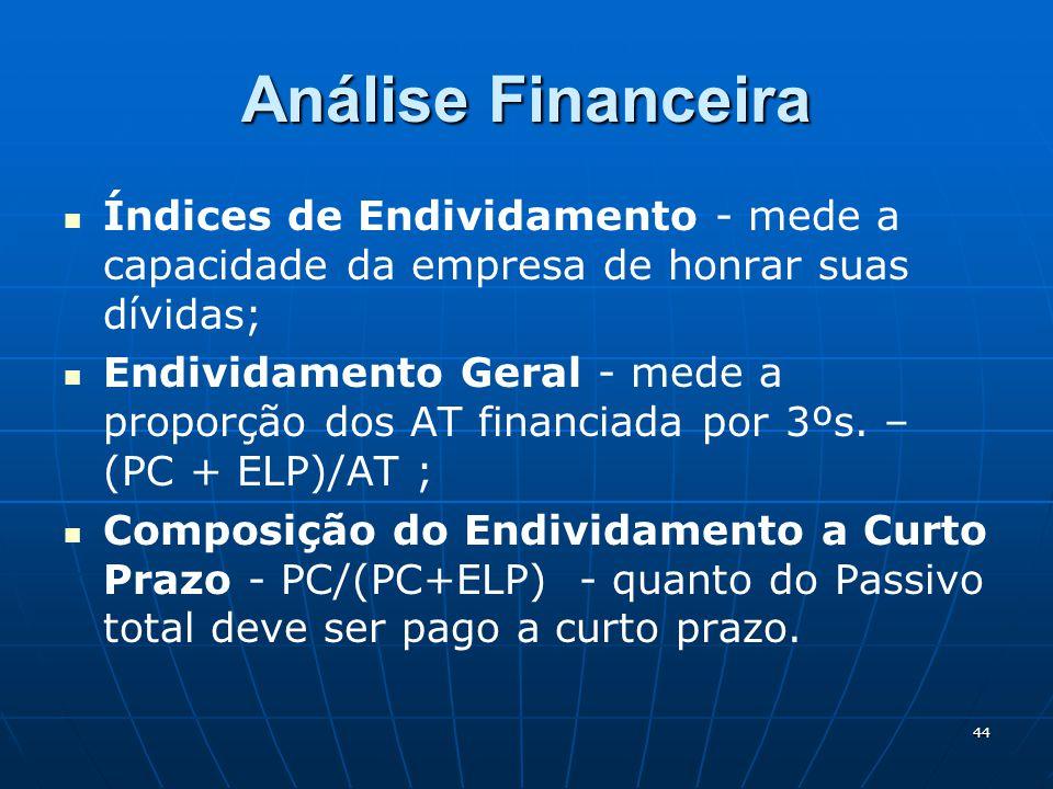 44 Análise Financeira Índices de Endividamento - mede a capacidade da empresa de honrar suas dívidas; Endividamento Geral - mede a proporção dos AT financiada por 3ºs.
