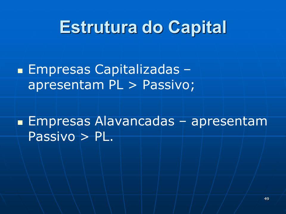 49 Estrutura do Capital Empresas Capitalizadas – apresentam PL > Passivo; Empresas Alavancadas – apresentam Passivo > PL.