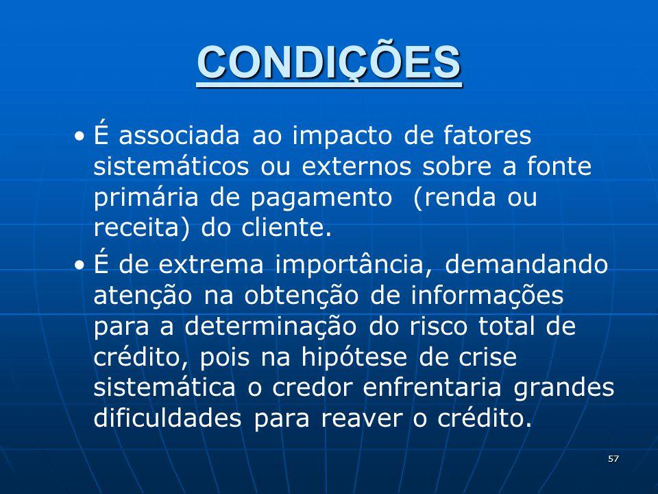 57 CONDIÇÕES É associada ao impacto de fatores sistemáticos ou externos sobre a fonte primária de pagamento (renda ou receita) do cliente.