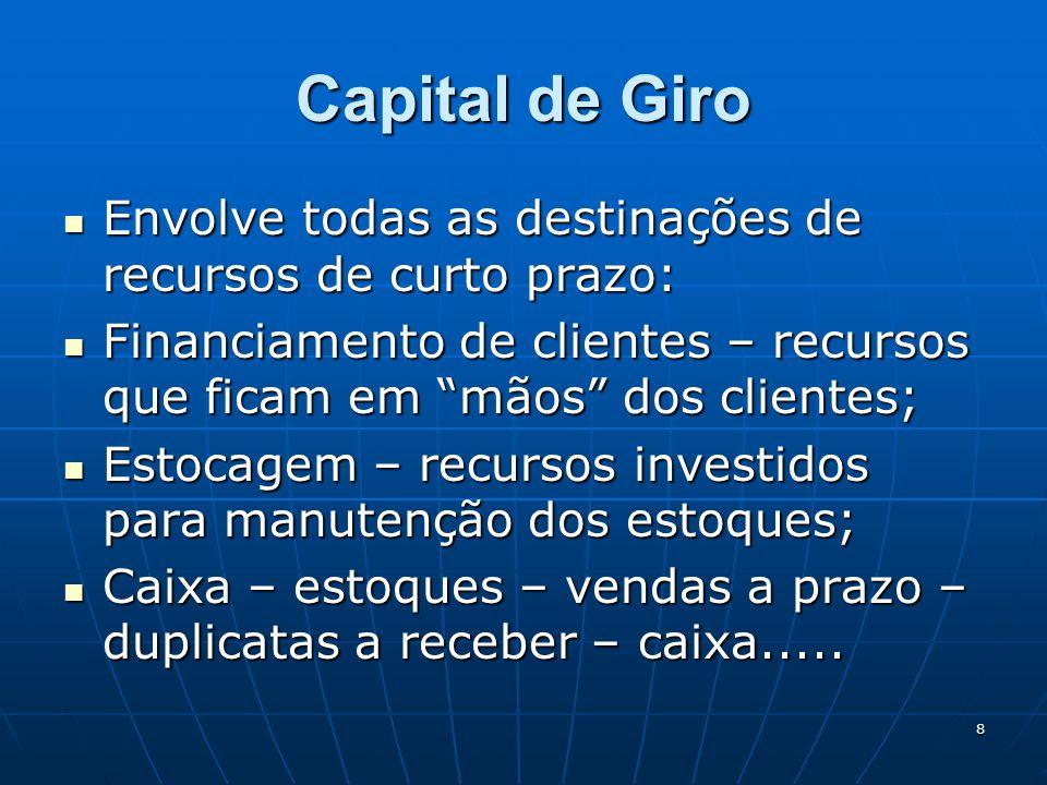 9 Necessidade de Capital de Giro Diferença entre o capital de giro (DR + Estoques) e os financiamentos de capital de giro, que são os financiamentos de fornecedores e outros; NCG = CG – FCG (nível ótimo de caixa); Reserva financeira, comprometida.