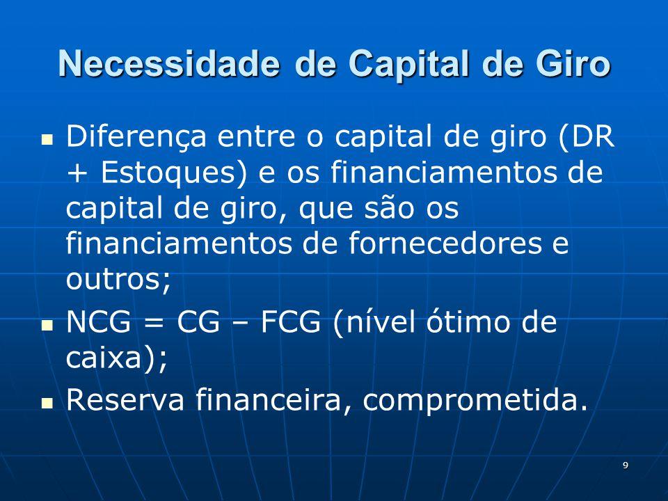 9 Necessidade de Capital de Giro Diferença entre o capital de giro (DR + Estoques) e os financiamentos de capital de giro, que são os financiamentos d