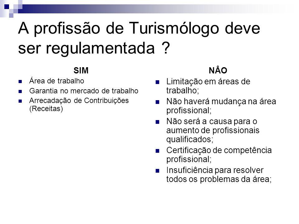 A profissão de Turismólogo deve ser regulamentada ? SIM Área de trabalho Garantia no mercado de trabalho Arrecadação de Contribuições (Receitas) NÂO L
