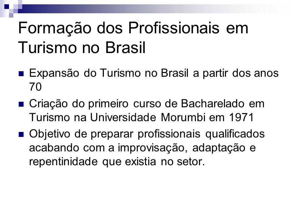 Formação dos Profissionais em Turismo no Brasil Expansão do Turismo no Brasil a partir dos anos 70 Criação do primeiro curso de Bacharelado em Turismo