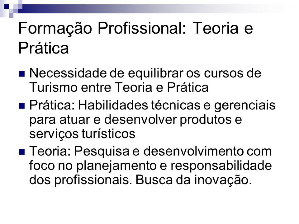 Formação Profissional: Teoria e Prática Necessidade de equilibrar os cursos de Turismo entre Teoria e Prática Prática: Habilidades técnicas e gerencia