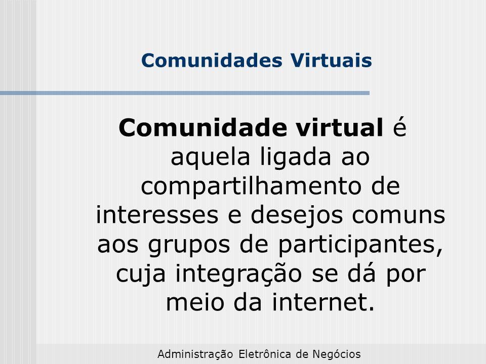 Administração Eletrônica de Negócios Comunidades Virtuais Comunidade virtual é aquela ligada ao compartilhamento de interesses e desejos comuns aos gr