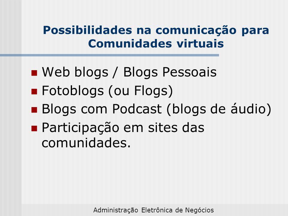 Administração Eletrônica de Negócios Possibilidades na comunicação para Comunidades virtuais Web blogs / Blogs Pessoais Fotoblogs (ou Flogs) Blogs com