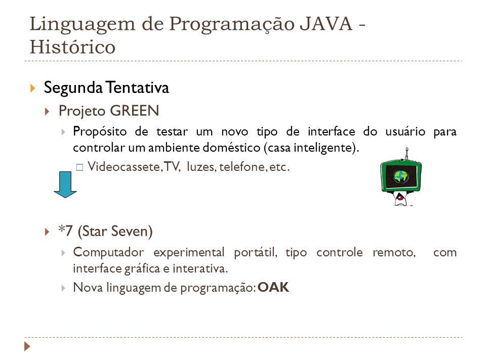 Linguagem de Programação JAVA - Histórico Segunda Tentativa Projeto GREEN Propósito de testar um novo tipo de interface do usuário para controlar um a