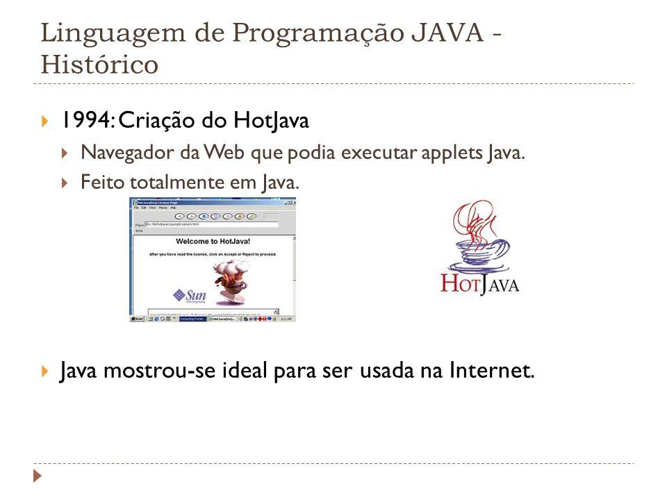 Linguagem de Programação JAVA - Histórico 1994: Criação do HotJava Navegador da Web que podia executar applets Java. Feito totalmente em Java. Java mo