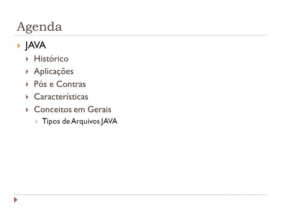 Agenda JAVA Histórico Aplicações Pós e Contras Características Conceitos em Gerais Tipos de Arquivos JAVA