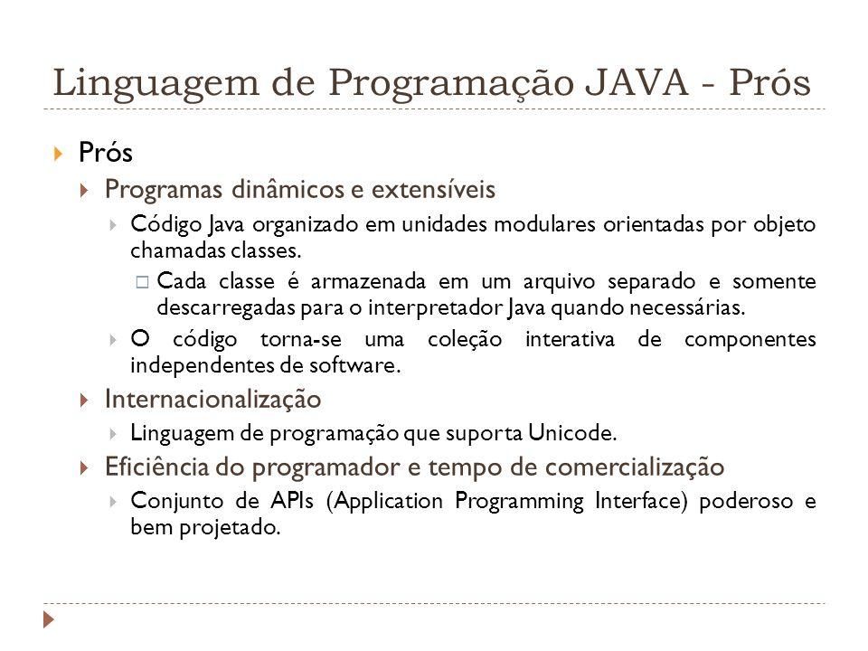 Linguagem de Programação JAVA - Prós Prós Programas dinâmicos e extensíveis Código Java organizado em unidades modulares orientadas por objeto chamada