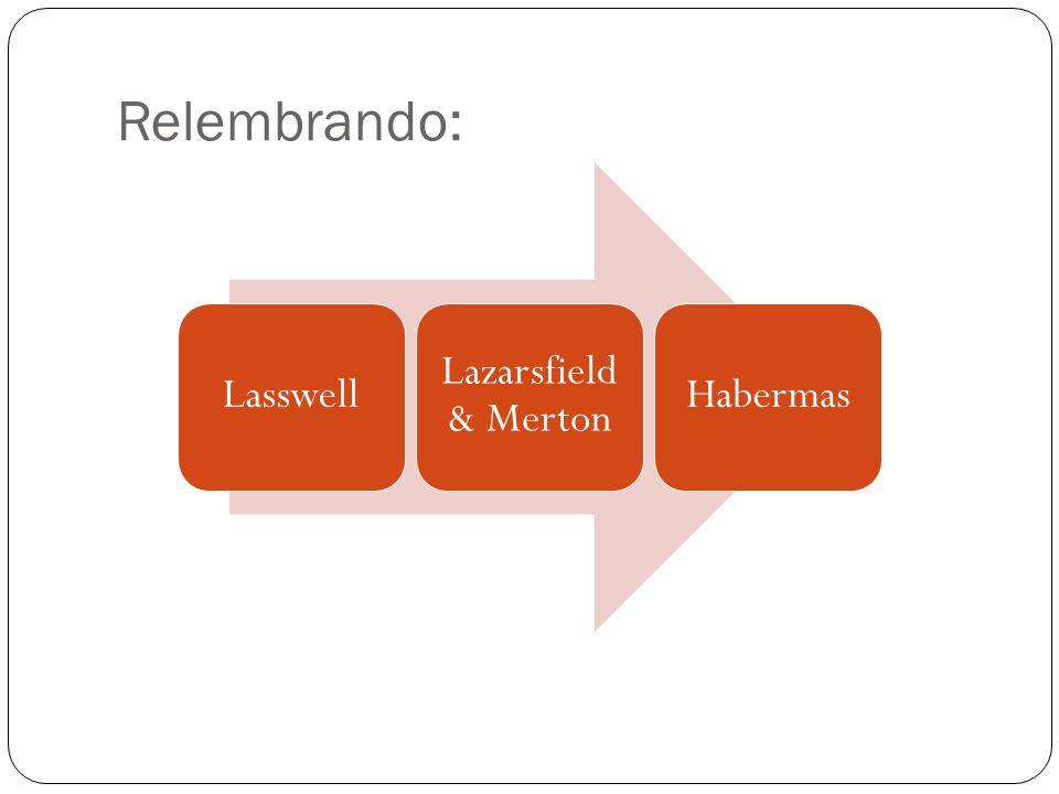 Relembrando: Lasswell Lazarsfield & Merton Habermas