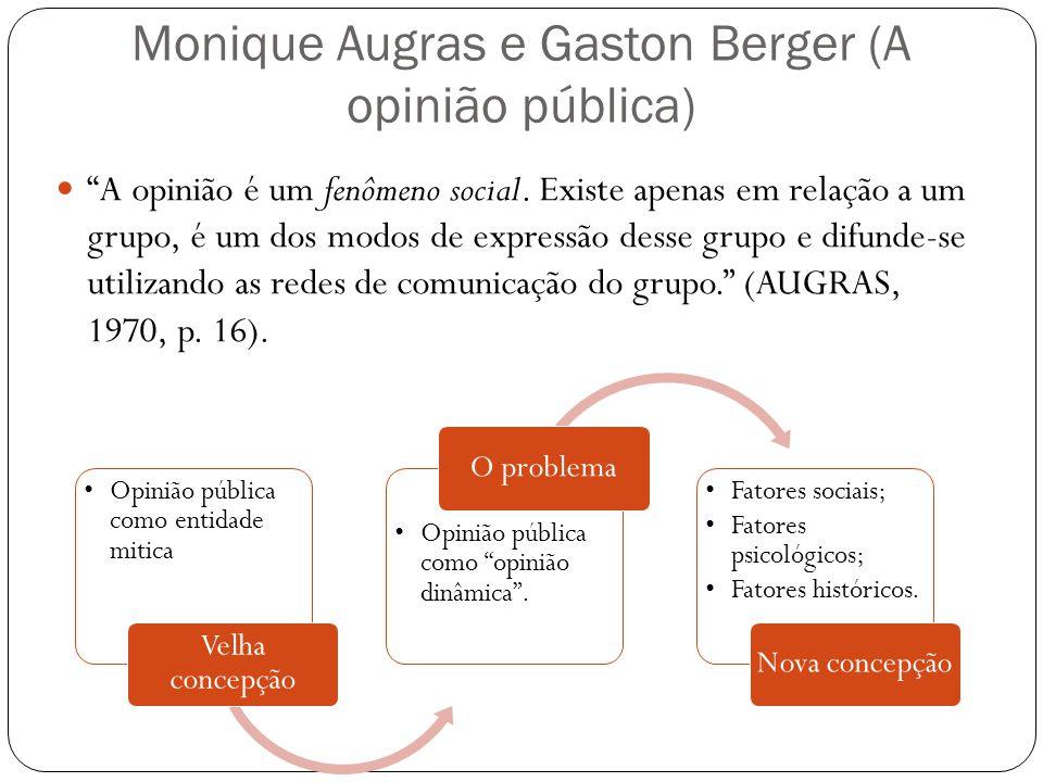 Monique Augras e Gaston Berger (A opinião pública) A opinião é um fenômeno social. Existe apenas em relação a um grupo, é um dos modos de expressão de