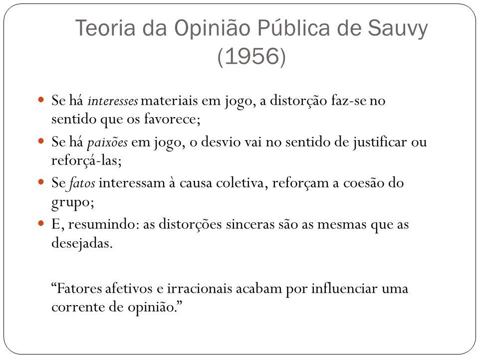 Teoria da Opinião Pública de Sauvy (1956) Se há interesses materiais em jogo, a distorção faz-se no sentido que os favorece; Se há paixões em jogo, o