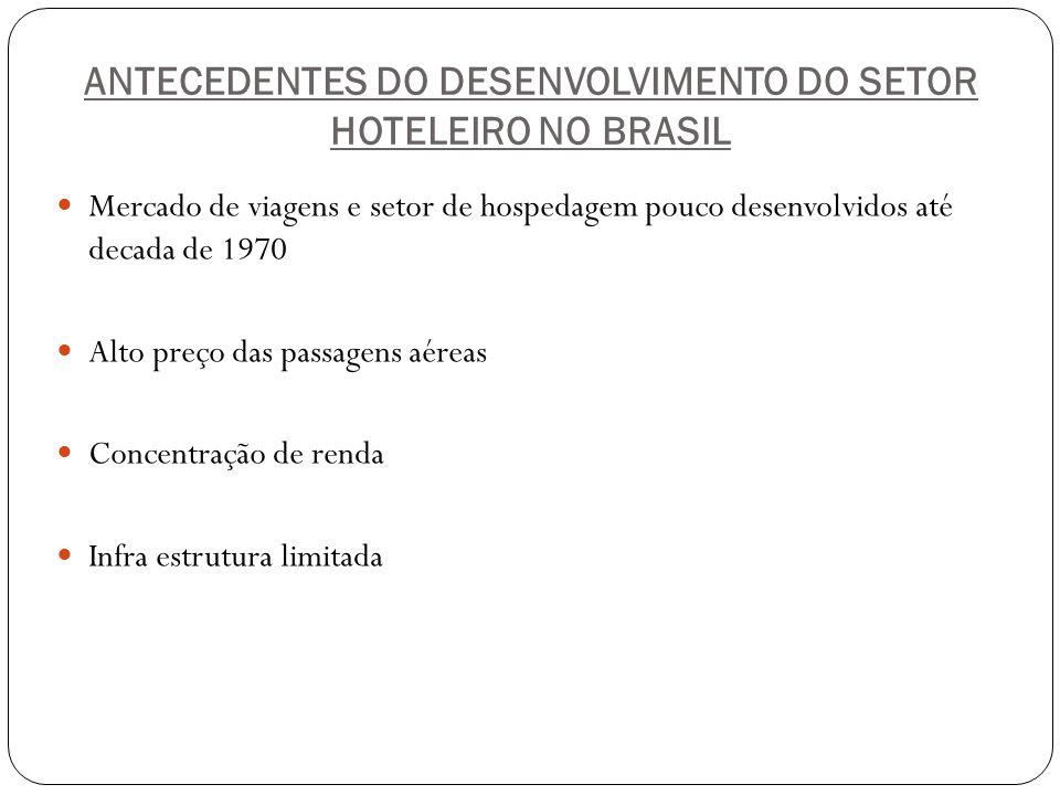 ANTECEDENTES DO DESENVOLVIMENTO DO SETOR HOTELEIRO NO BRASIL Mercado de viagens e setor de hospedagem pouco desenvolvidos até decada de 1970 Alto preç