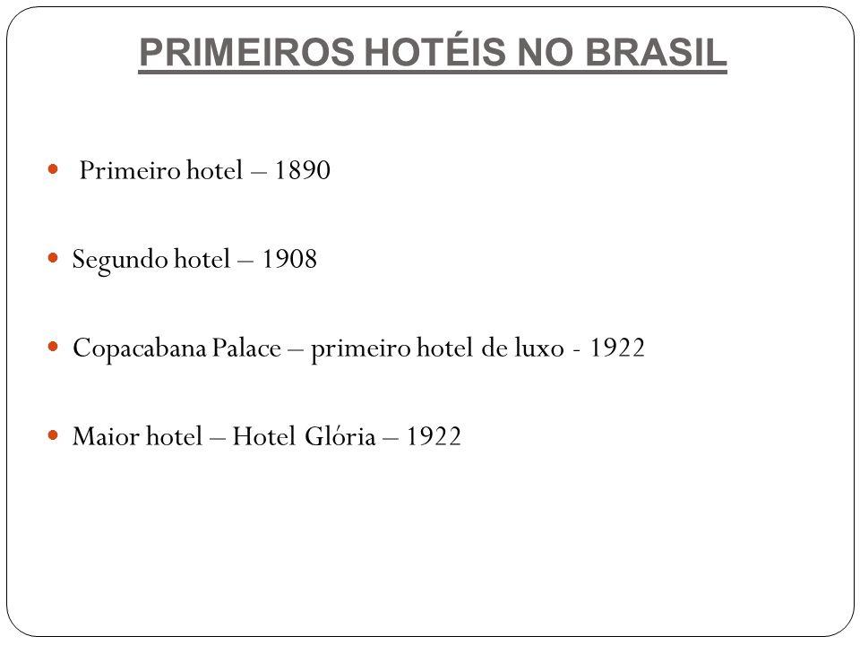 Primeiro hotel – 1890 Segundo hotel – 1908 Copacabana Palace – primeiro hotel de luxo - 1922 Maior hotel – Hotel Glória – 1922 PRIMEIROS HOTÉIS NO BRA