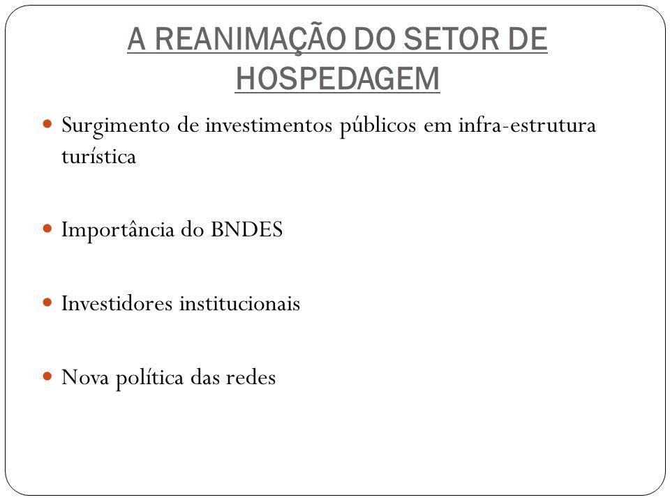 A REANIMAÇÃO DO SETOR DE HOSPEDAGEM Surgimento de investimentos públicos em infra-estrutura turística Importância do BNDES Investidores institucionais