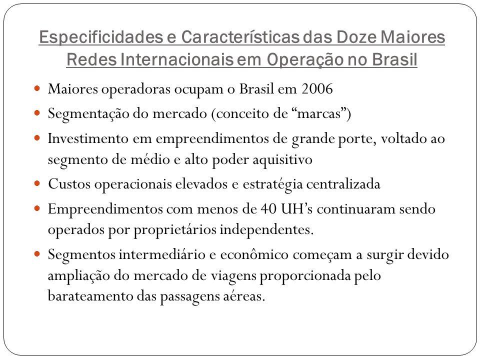 Especificidades e Características das Doze Maiores Redes Internacionais em Operação no Brasil Maiores operadoras ocupam o Brasil em 2006 Segmentação d