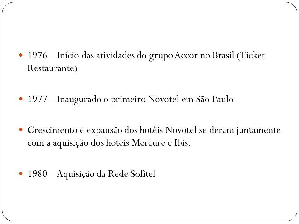 1976 – Início das atividades do grupo Accor no Brasil (Ticket Restaurante) 1977 – Inaugurado o primeiro Novotel em São Paulo Crescimento e expansão do
