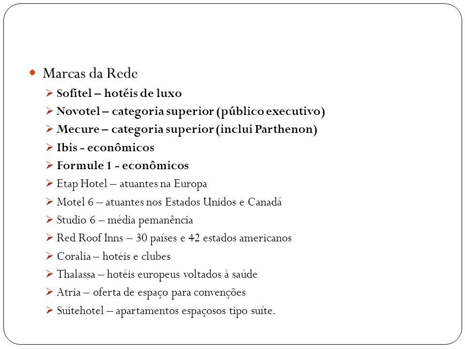 Marcas da Rede Sofitel – hotéis de luxo Novotel – categoria superior (público executivo) Mecure – categoria superior (inclui Parthenon) Ibis - econômi
