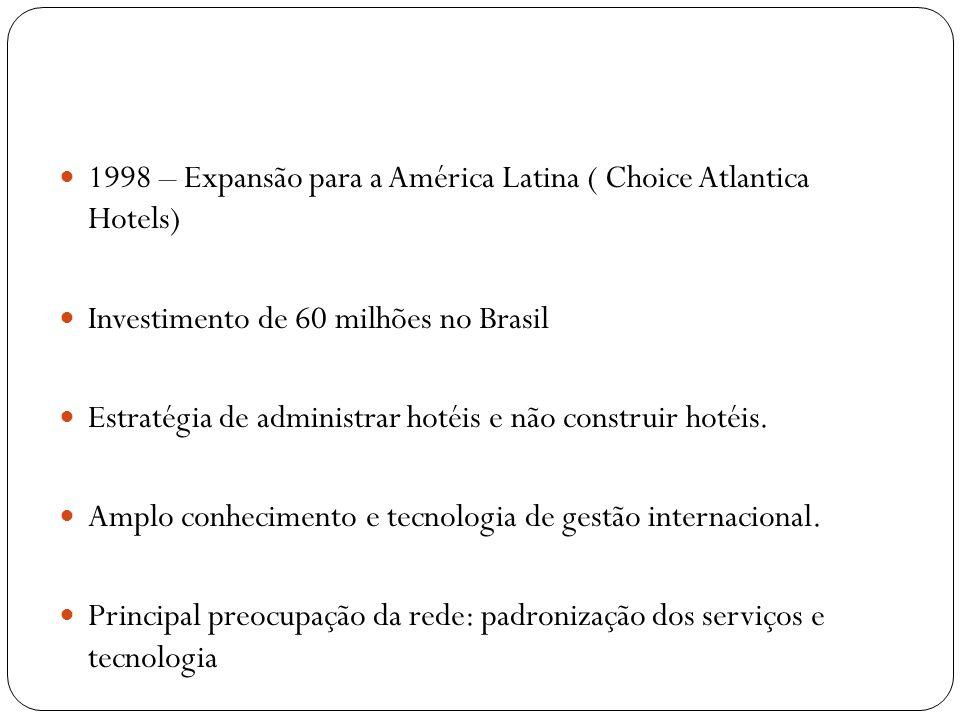 1998 – Expansão para a América Latina ( Choice Atlantica Hotels) Investimento de 60 milhões no Brasil Estratégia de administrar hotéis e não construir
