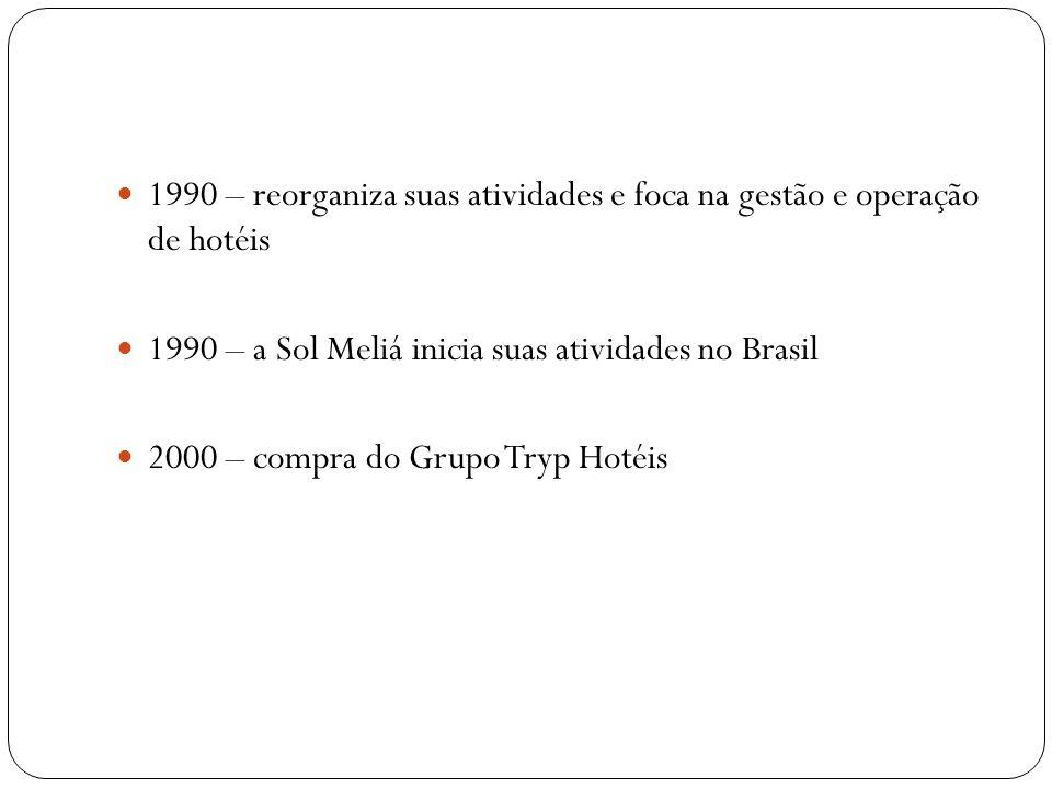 1990 – reorganiza suas atividades e foca na gestão e operação de hotéis 1990 – a Sol Meliá inicia suas atividades no Brasil 2000 – compra do Grupo Try