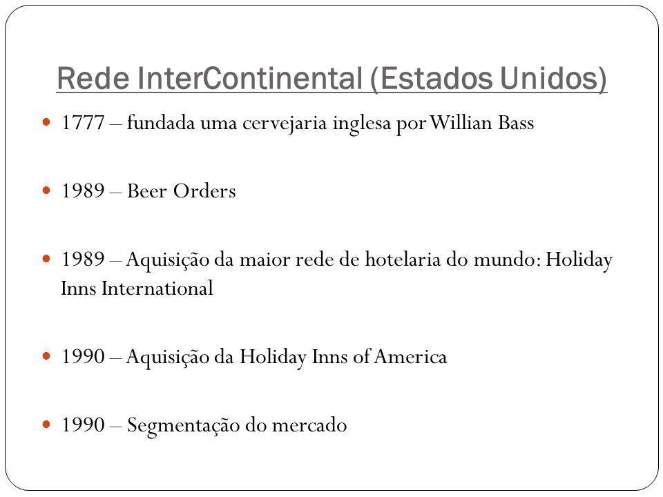 Rede InterContinental (Estados Unidos) 1777 – fundada uma cervejaria inglesa por Willian Bass 1989 – Beer Orders 1989 – Aquisição da maior rede de hot