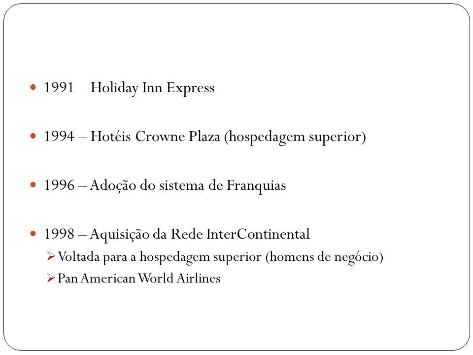 1991 – Holiday Inn Express 1994 – Hotéis Crowne Plaza (hospedagem superior) 1996 – Adoção do sistema de Franquias 1998 – Aquisição da Rede InterContin