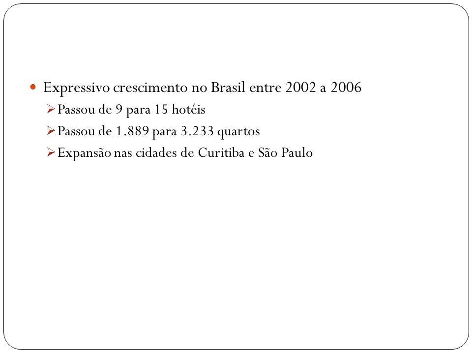 Expressivo crescimento no Brasil entre 2002 a 2006 Passou de 9 para 15 hotéis Passou de 1.889 para 3.233 quartos Expansão nas cidades de Curitiba e Sã